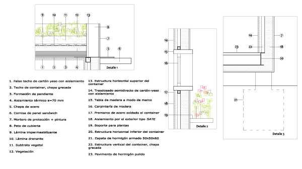 DETALLES_CONTAINERS -